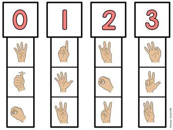 ASL American Sign Language Number Clip Cards