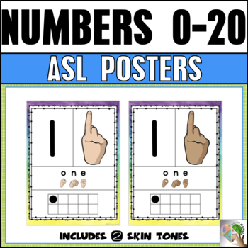 American Sign Language Number Posters 0-10