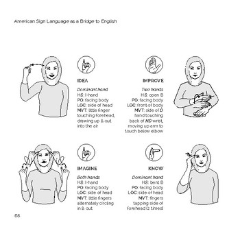 American Sign Language as a Bridge to English - chapter 5(Mind Words/Questions)