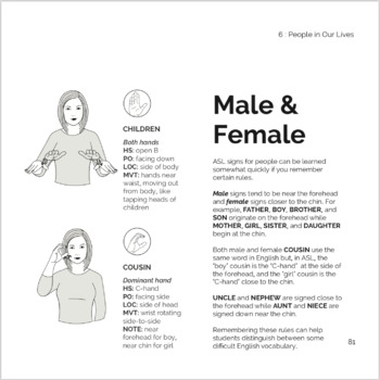 American Sign Language as a Bridge to English - chapter 6 (People in Our Lives)