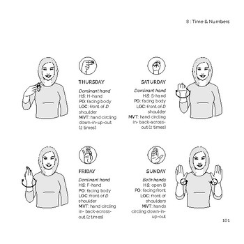 American Sign Language as a Bridge to English - chapter 8 (Time & Numbers)