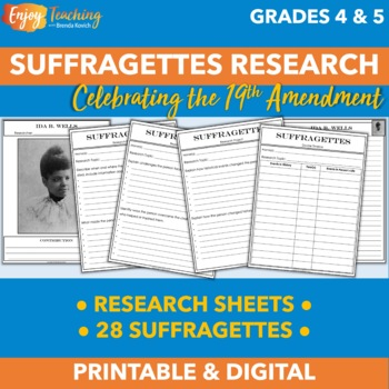 American Suffragettes Research Project for the Anniversary of the 19th Amendment