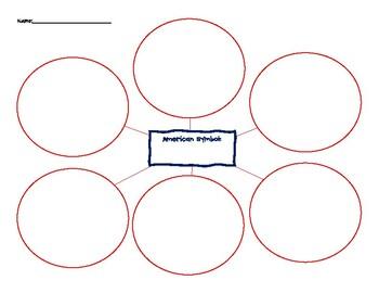 American Symbol Graphic Organizer (web)