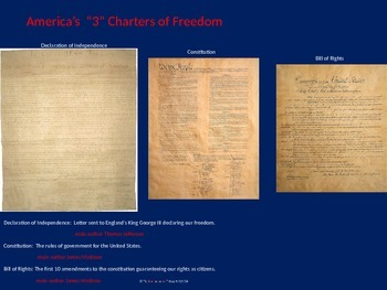 American Symbols, Documents, Rights