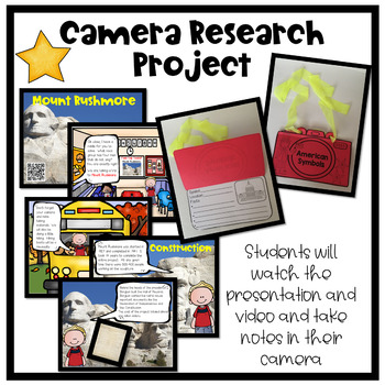 American Symbols Unit - Field Trip Presentations and Research Project