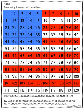 Math Coloring Sheets-  American Symbols Theme - Number Sense with 120s Chart