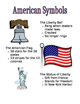 American Symbols Poster and Graphic Organizer