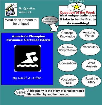 America's Champion Swimmer SmartBoard Menu