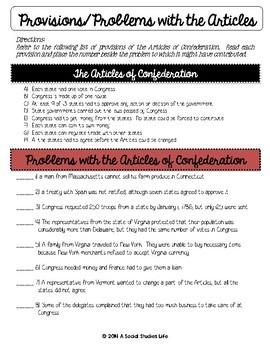 Articles of Confederation Northwest Territory & Land Ordinance of 1785