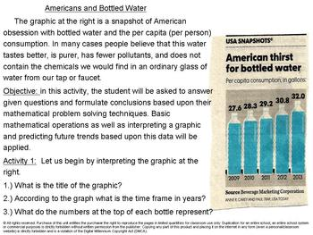 America's Obsession with Bottled Water: A Middle School Investigation