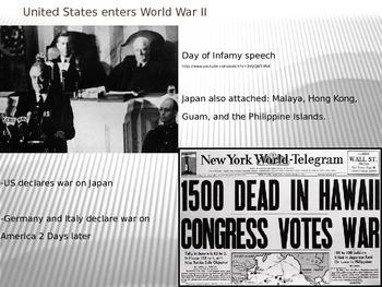 America's Road to World War II