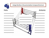Amigo Brothers Characterization Graphic Organizer (Boxing Ring Venn Diagram)