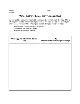 """""""Amigo Brothers"""" Double Entry Response Chart"""