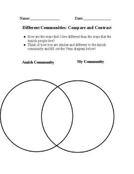 Amish Culture Lesson (Grade 4)