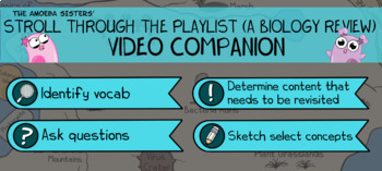 Amoeba Sisters Stroll Through the Playlist (a Biology Review) Video Companion