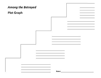 Among the Betrayed Plot Graph - Margaret Peterson Haddix