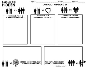 Among the Hidden - Graphic Organizer Pack