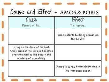 Amos & Boris by William Steig:   A Complete Literature Study!