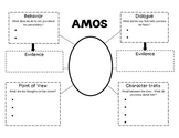 Amos and Boris - Character Sketch