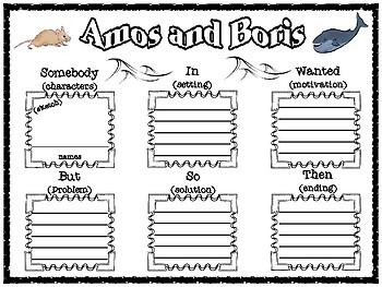 Amos and Boris by William Steig Differentiated Summary Graphic Organizer