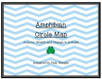 Amphibian Circle Map