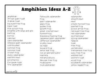 Amphibians A-Z Book