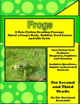 Amphibians: Frogs - About A Frog's Body, Habitat, Food and Life Cycle