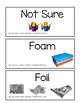 Amplify 1st Grade UNIT 2: Vocabulary, Material Cards, Chapter Questions- English