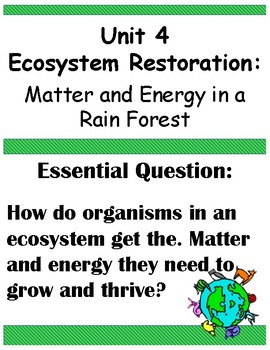 Amplify Science Unit 4 Ecosystem Restoration Focus Wall