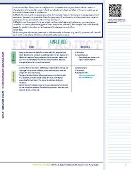 Amplitude - STEM Lesson Plan
