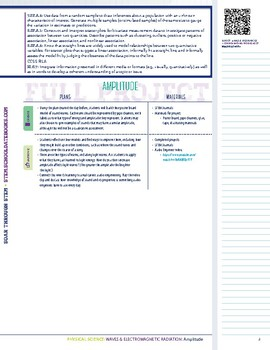 Amplitude - STEM Lesson Plan With Journal Page