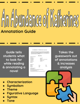An Abundance of Katherines Annotation Guide