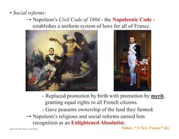 French Revolution & Napoleon Bonaparte - 21 Day Unit - PowerPoint & Activities