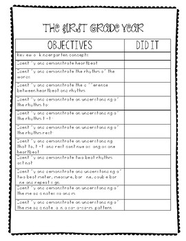An American Methodology Objectives Check List