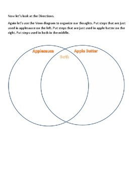 An Apple a Day: Recipe Compare & Contrast