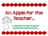 An Apple for the Teacher: A Diagram for Solving Multi-Step Equations