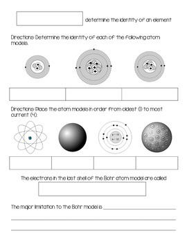 Atoms Test Review