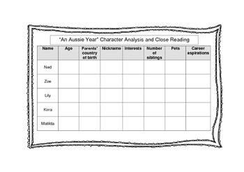 """An Aussie Year"" Reading Response Activities"