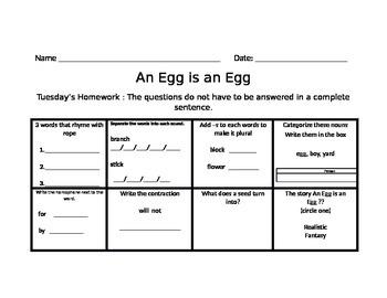 An Egg is an Egg, Scott Foresman