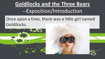 An Entertaining Introduction to Plot Elements
