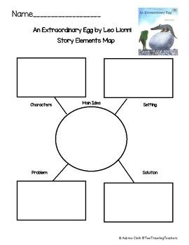 An Extraordinary Egg by Leo Lionni Story Companion
