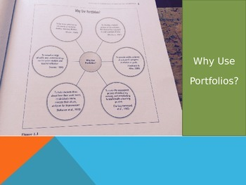 An 'How-To?' Guide for Portfolios