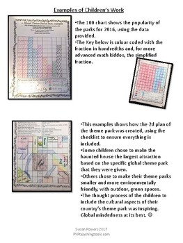 An Inquiry Based Math Project Data Analysis, Geometry, Measure