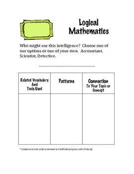 An Inquiry into Multiple Intelligences