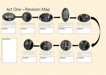 'An Inspector Calls' - Act One Revision Map