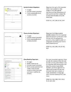 An Inspector Calls – Comprehension and Analysis Bundle