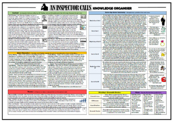 An Inspector Calls Knowledge Organizer/ Revision Mat!