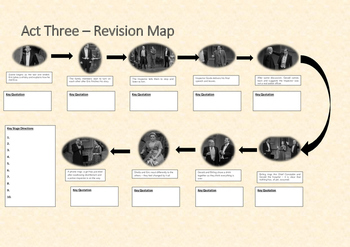 An Inspector Calls Revision Map Bundle