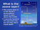 An Interactive Power Point Presentation: The Ozone Layer