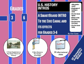 An Interactive SmartBoard Intro to the Erie Canal for Grades 3-6